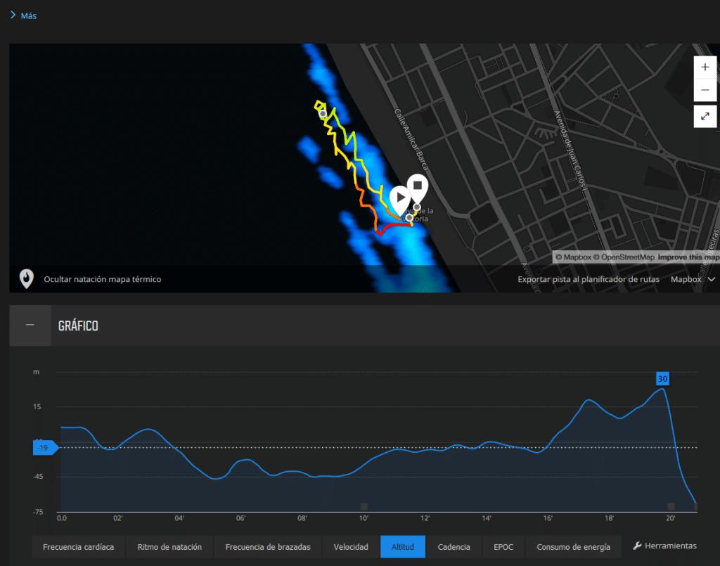 Captura de pantalla del software del Suunto Spartan Trainer en Movescount donde se puede apreciar los errores del GPS de este reloj.
